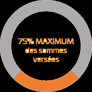 75% maximum des sommes versées-2