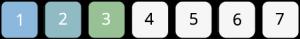 Profil défensif 1 2 3