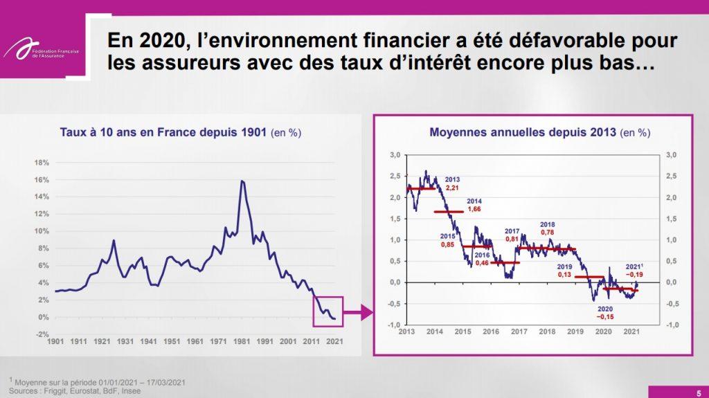 Fonds euros 2020 - FFA